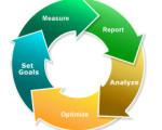 analytics-circle