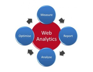 analytics-diagram