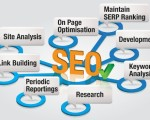 seo-links