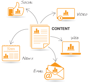 content-marketing-diagram-04