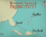 productivity-bermuda-triangle