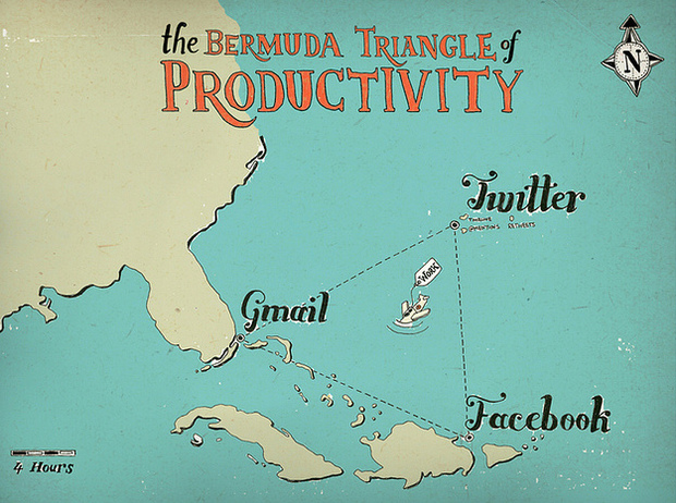 productivity-bermuda-triangle