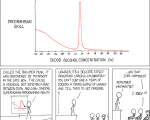 programming_alcohol_ballmer_peak